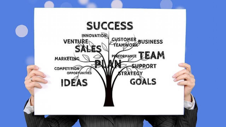 שיווק עסקים קטנים ובינוניים